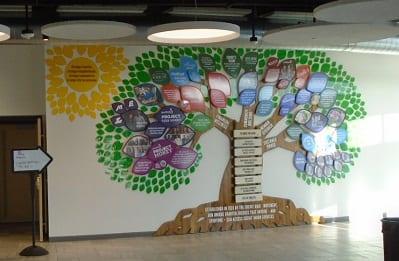 Creating an Interior Wall Mural